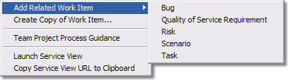 Work Item Editor context menu.